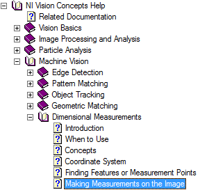 Making Measurements on the image.png